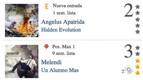 Angelus Apatrida se cuela en el #2 de las listas oficiales de ventas en España