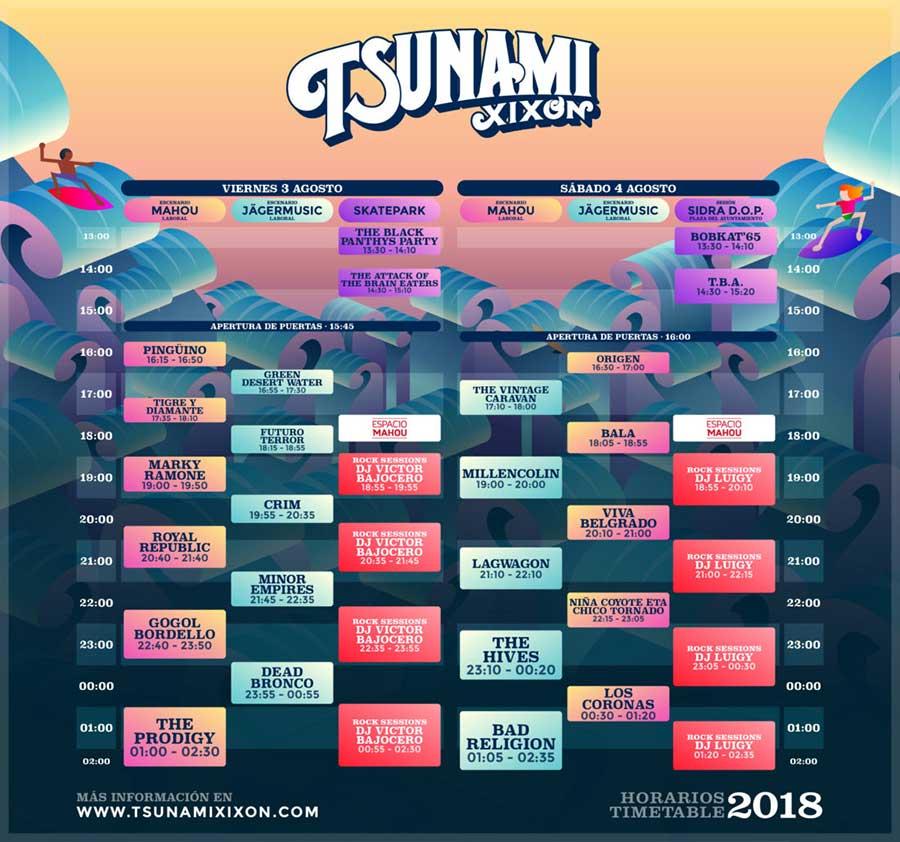 HORARIOS TSUNAMI XIXON 2018